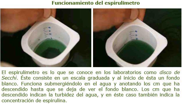 Funcionaiento del Espirulímetro