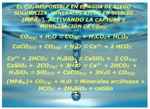 Silicio (SiO2).