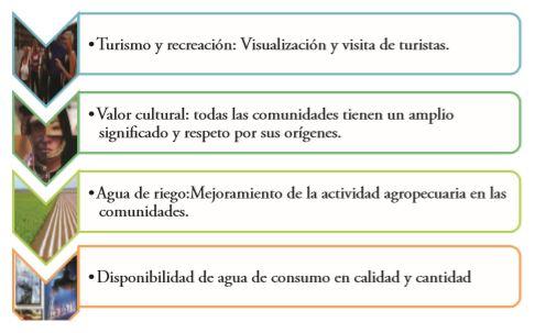 Económico y culturales.