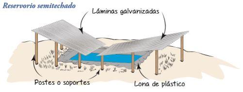 Cosecha de agua de lluvia en un reservorio semitechado.