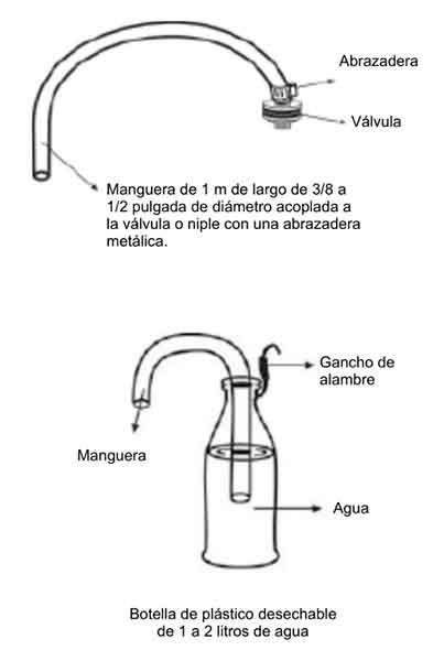 Conexiones de manguera y botella al biofermentador.