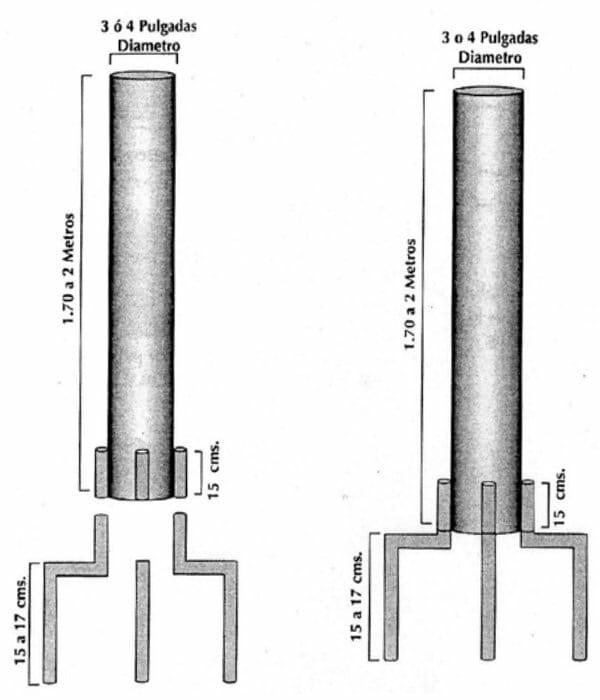 Construcción de chimenea para elaborar fosfitos.