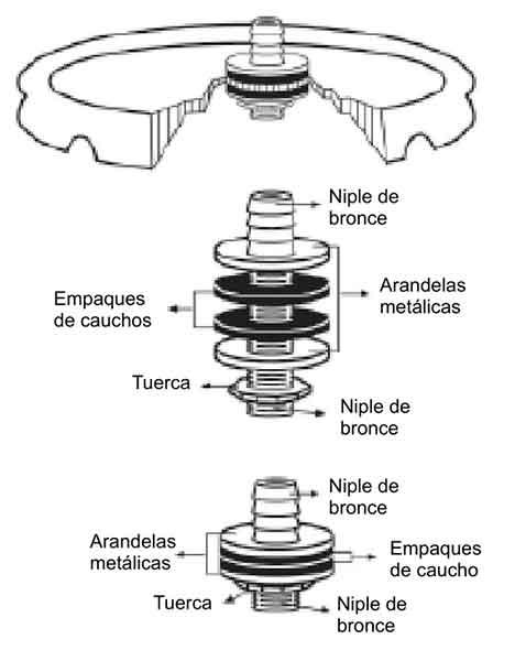 Conexión de válvulas en el fermentador casero o biofermentador.